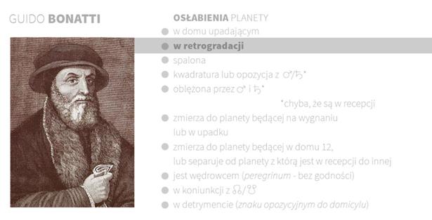 Guido Bonatti tabela słabości planet