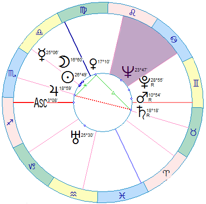 akhara-mustafa-horoskop